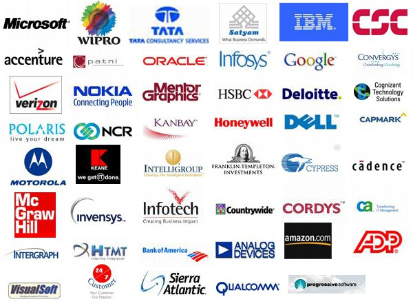 List Of Best 25 Multinational Companies In India: Choose The